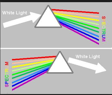 newton spectrum prism light.PNG